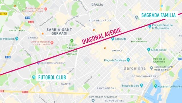 DiagonalAvenue.jpg